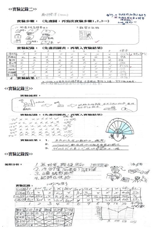 學生B、C、D的實驗紀錄
