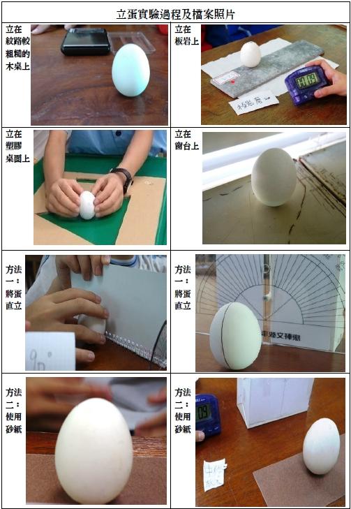 不同材質上立蛋的照片紀錄