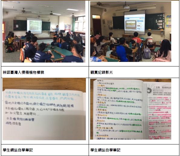 教學過程照片